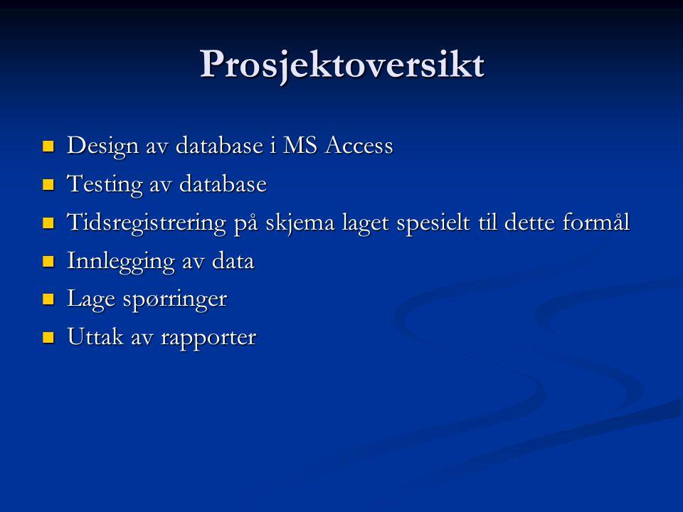 Prosjektoversikt Design av database i MS Access Design av database i MS Access Testing av database Testing av database Tidsregistrering på skjema lage