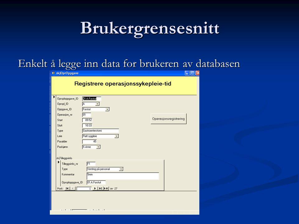 Brukergrensesnitt Enkelt å legge inn data for brukeren av databasen