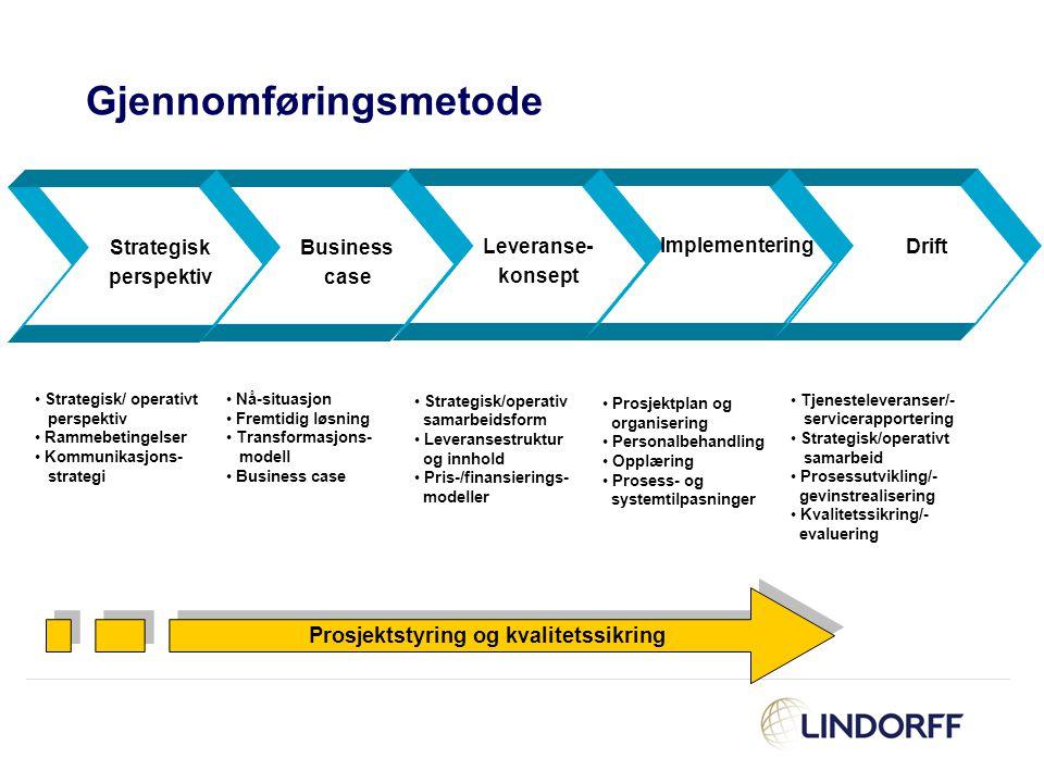 Prosjektstyring og kvalitetssikring Strategisk perspektiv Business case Leveranse- konsept Implementering Drift Strategisk/ operativt perspektiv Ramme