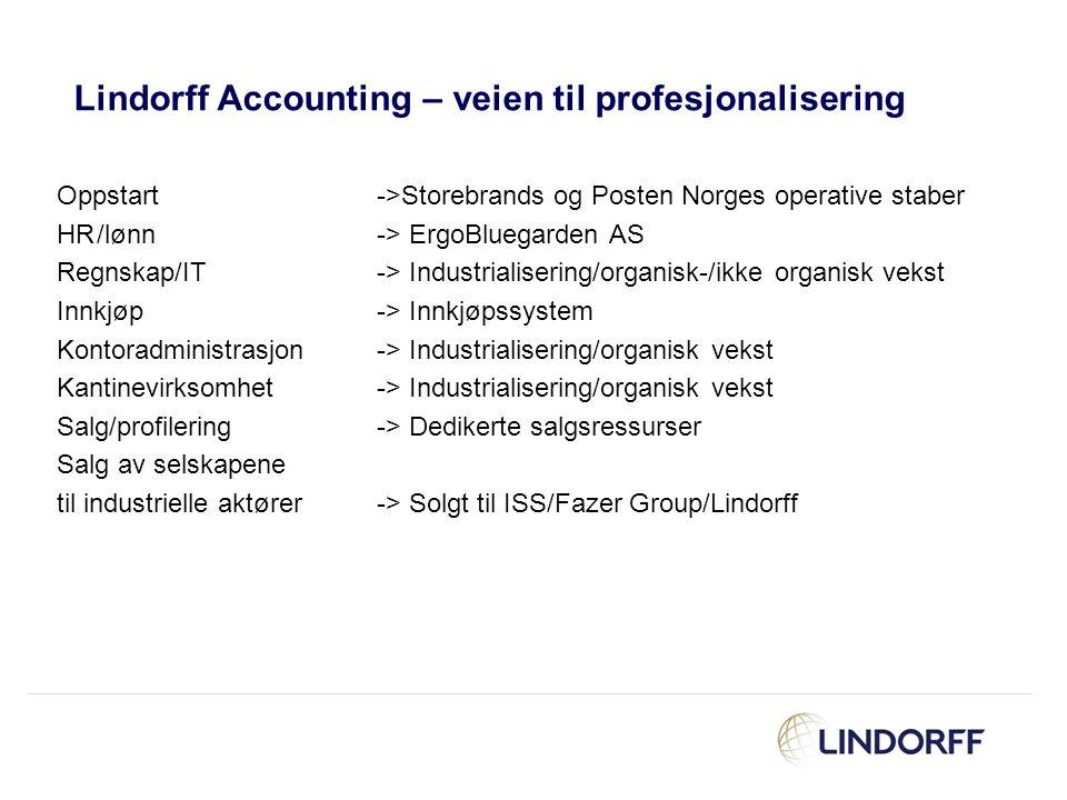 Lindorff Accounting – veien til profesjonalisering Oppstart ->Storebrands og Posten Norges operative staber HR/lønn-> ErgoBluegarden AS Regnskap/IT->