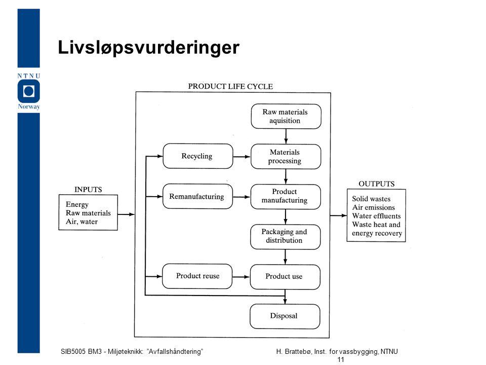 """SIB5005 BM3 - Miljøteknikk: """"Avfallshåndtering""""H. Brattebø, Inst. for vassbygging, NTNU 11 Livsløpsvurderinger"""