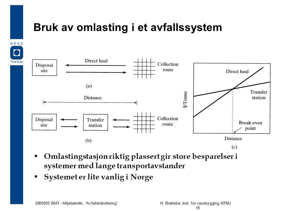 """SIB5005 BM3 - Miljøteknikk: """"Avfallshåndtering""""H. Brattebø, Inst. for vassbygging, NTNU 18 Bruk av omlasting i et avfallssystem Omlastingstasjon rikti"""