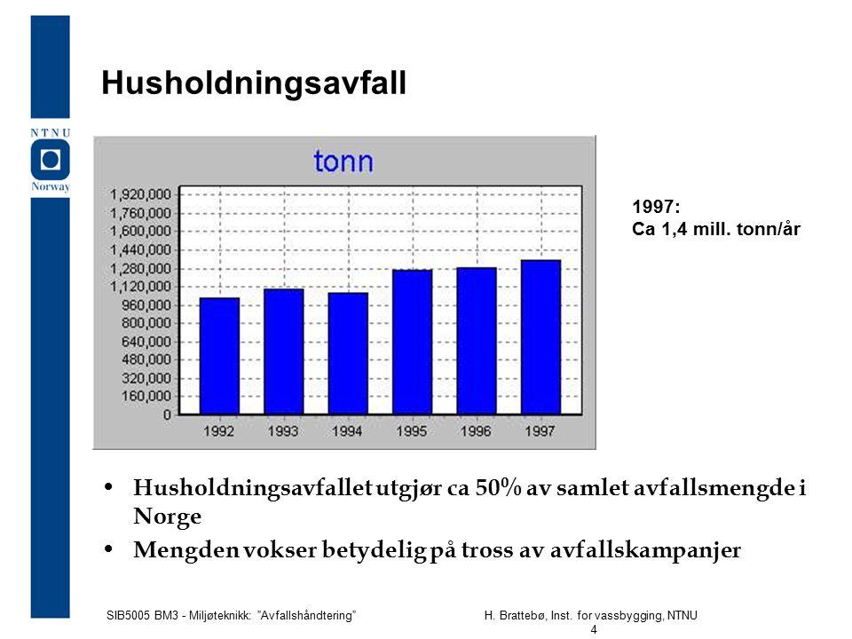 """SIB5005 BM3 - Miljøteknikk: """"Avfallshåndtering""""H. Brattebø, Inst. for vassbygging, NTNU 4 Husholdningsavfall Husholdningsavfallet utgjør ca 50% av sam"""
