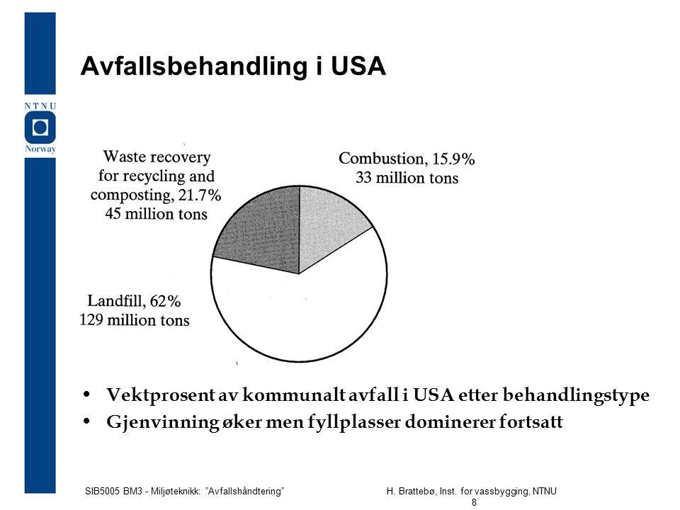 """SIB5005 BM3 - Miljøteknikk: """"Avfallshåndtering""""H. Brattebø, Inst. for vassbygging, NTNU 8 Avfallsbehandling i USA Vektprosent av kommunalt avfall i US"""