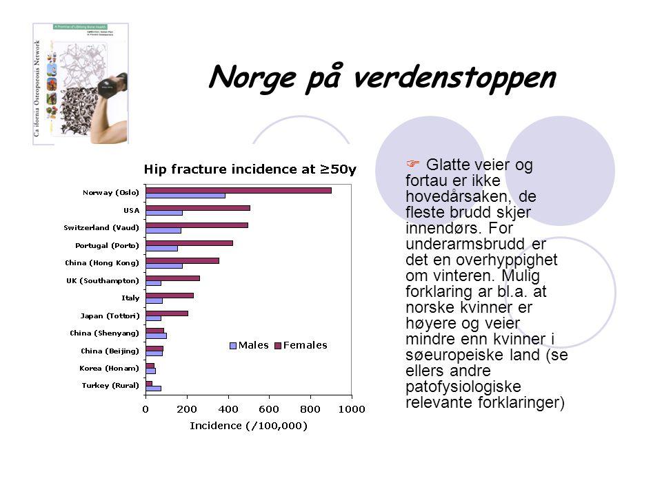 Norge på verdenstoppen  Glatte veier og fortau er ikke hovedårsaken, de fleste brudd skjer innendørs. For underarmsbrudd er det en overhyppighet om v