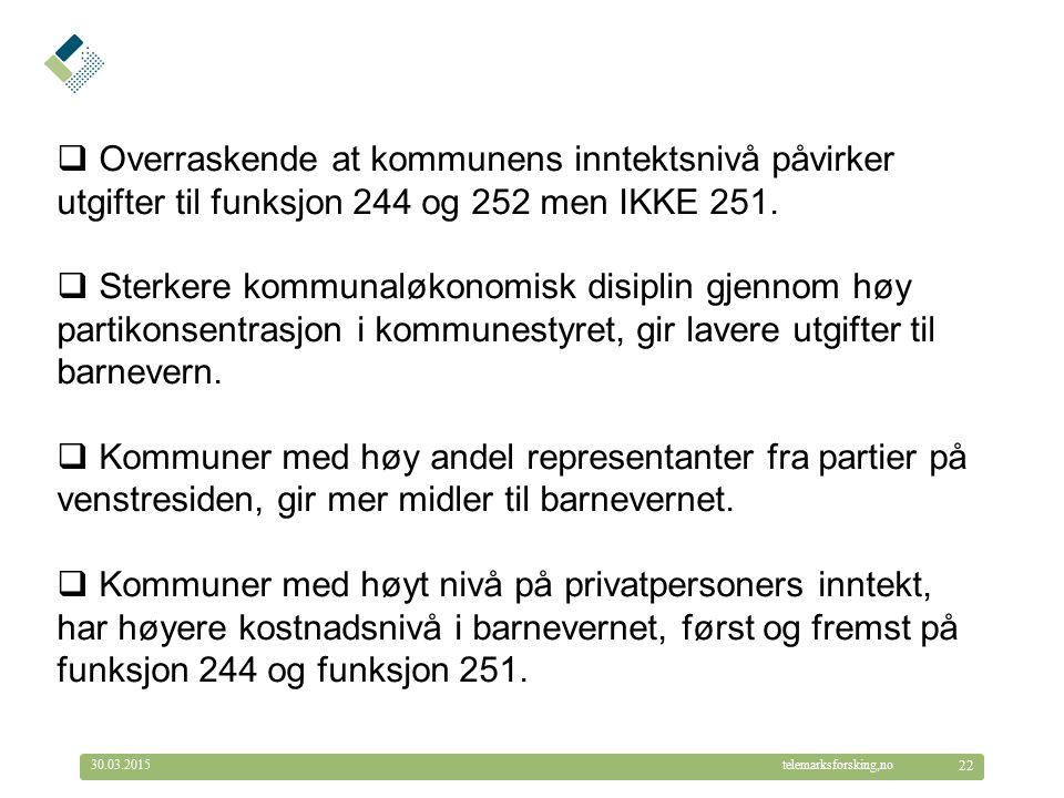 © Telemarksforsking telemarksforsking,no30.03.2015 22  Overraskende at kommunens inntektsnivå påvirker utgifter til funksjon 244 og 252 men IKKE 251.