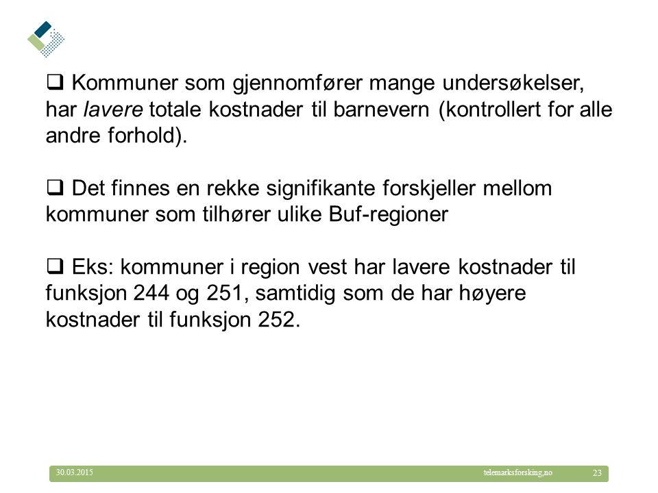 © Telemarksforsking telemarksforsking,no30.03.2015 23  Kommuner som gjennomfører mange undersøkelser, har lavere totale kostnader til barnevern (kontrollert for alle andre forhold).