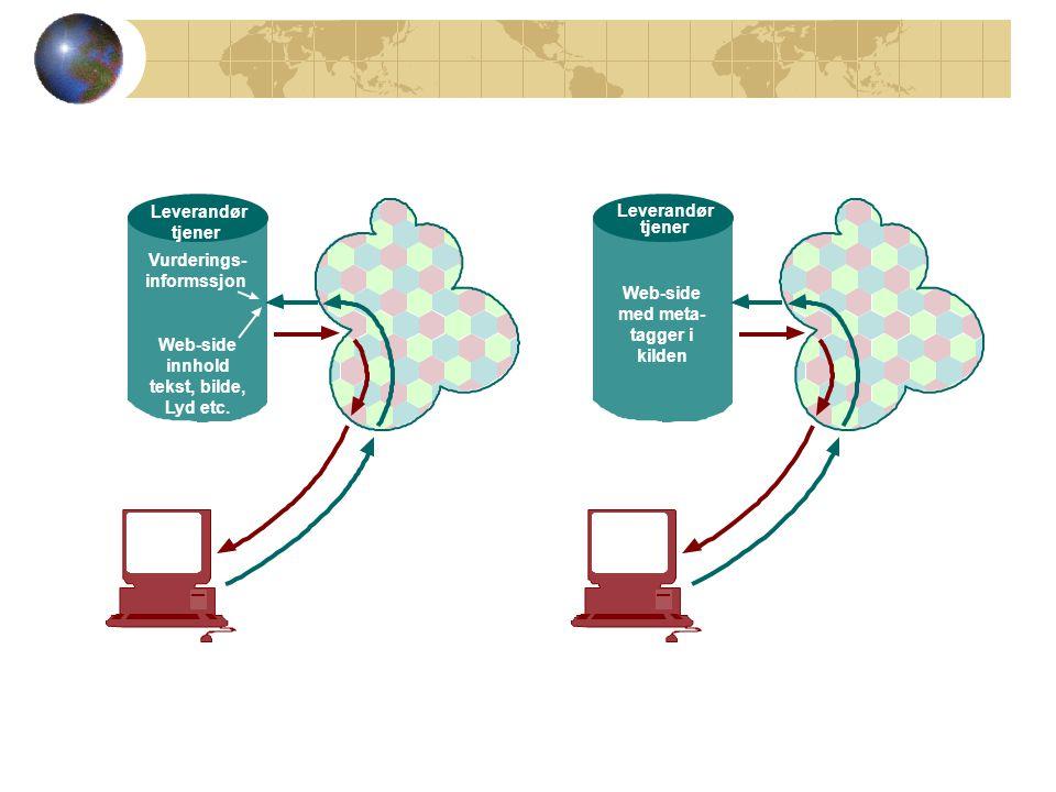 Leverandør tjener Vurderings- informssjon Leverandør tjener Web-side innhold tekst, bilde, Lyd etc. Web-side med meta- tagger i kilden
