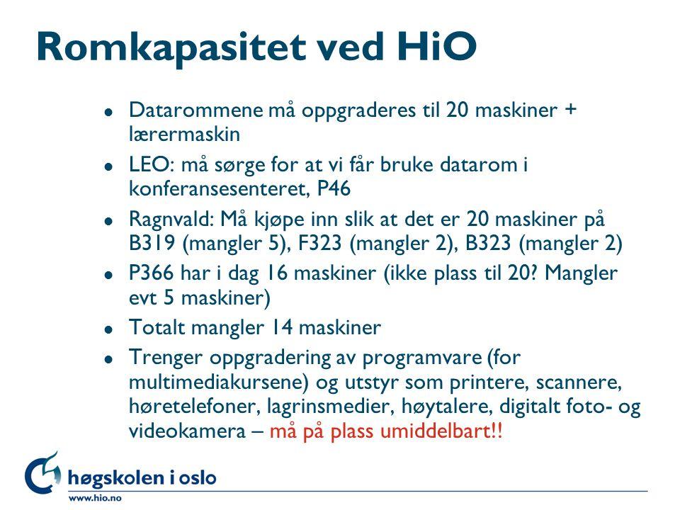 Romkapasitet ved HiO l Datarommene må oppgraderes til 20 maskiner + lærermaskin l LEO: må sørge for at vi får bruke datarom i konferansesenteret, P46 l Ragnvald: Må kjøpe inn slik at det er 20 maskiner på B319 (mangler 5), F323 (mangler 2), B323 (mangler 2) l P366 har i dag 16 maskiner (ikke plass til 20.