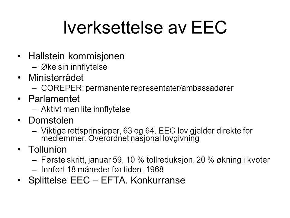 Iverksettelse av EEC Hallstein kommisjonen –Øke sin innflytelse Ministerrådet –COREPER: permanente representater/ambassadører Parlamentet –Aktivt men lite innflytelse Domstolen –Viktige rettsprinsipper, 63 og 64.
