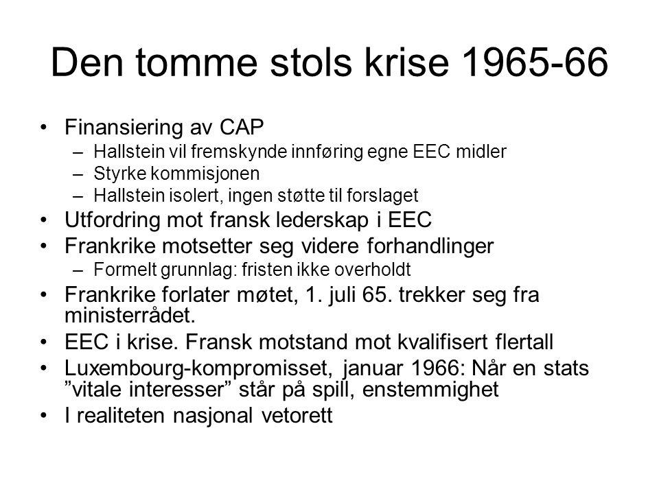 Den tomme stols krise 1965-66 Finansiering av CAP –Hallstein vil fremskynde innføring egne EEC midler –Styrke kommisjonen –Hallstein isolert, ingen støtte til forslaget Utfordring mot fransk lederskap i EEC Frankrike motsetter seg videre forhandlinger –Formelt grunnlag: fristen ikke overholdt Frankrike forlater møtet, 1.