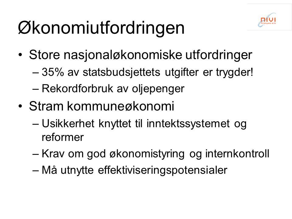 Økonomiutfordringen Store nasjonaløkonomiske utfordringer –35% av statsbudsjettets utgifter er trygder.