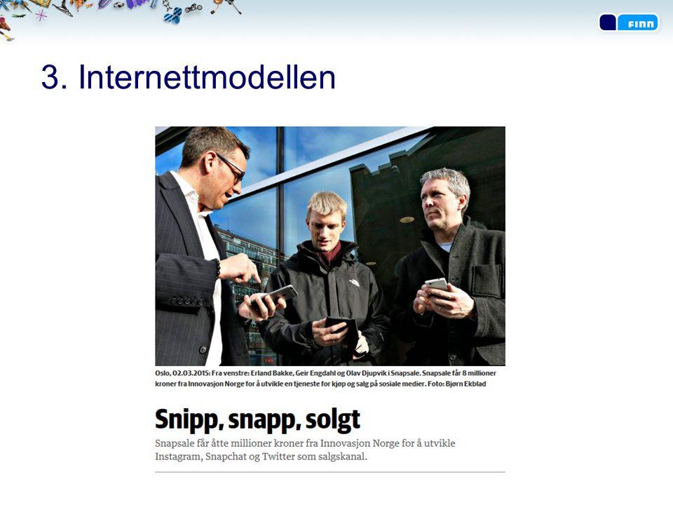 3. Internettmodellen