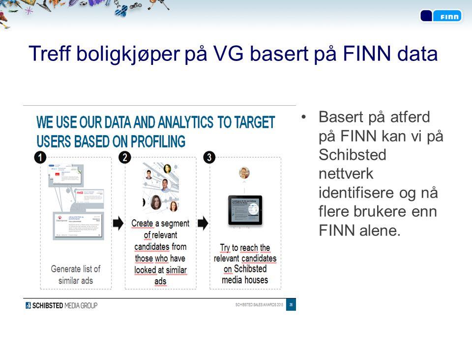 Basert på atferd på FINN kan vi på Schibsted nettverk identifisere og nå flere brukere enn FINN alene.