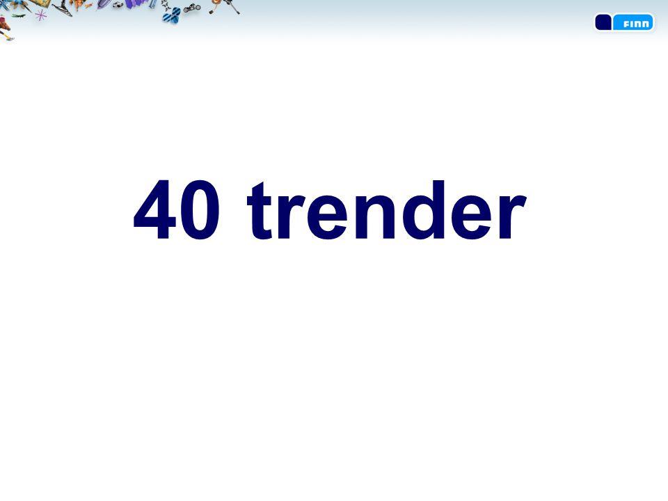 40 trender