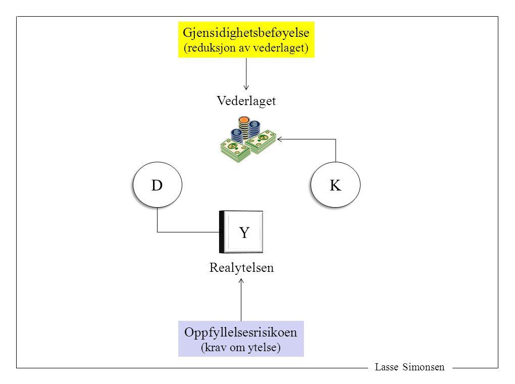 Lasse Simonsen D D K K Vederlaget Realytelsen Gjensidighetsbeføyelse (reduksjon av vederlaget) Oppfyllelsesrisikoen (krav om ytelse)