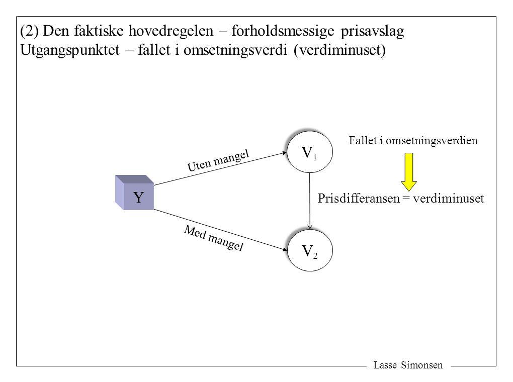 Lasse Simonsen V1V1 V1V1 V2V2 V2V2 Prisdifferansen = verdiminuset Fallet i omsetningsverdien Uten mangel Med mangel Y (2) Den faktiske hovedregelen – forholdsmessige prisavslag Utgangspunktet – fallet i omsetningsverdi (verdiminuset)