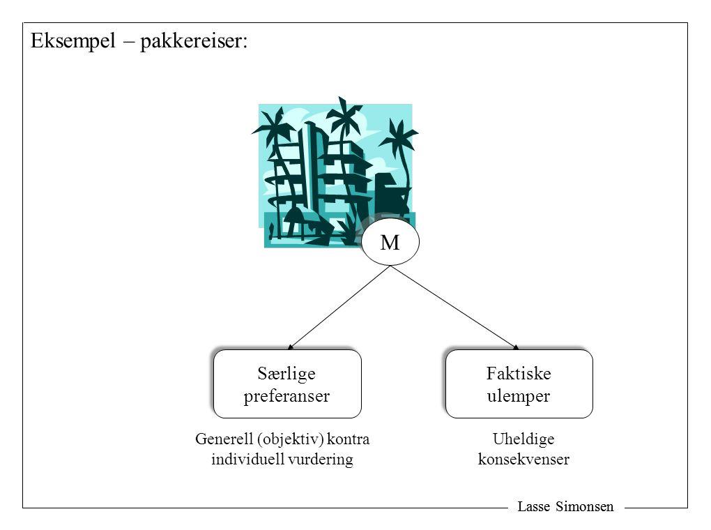 Lasse Simonsen Eksempel – pakkereiser: M M Særlige preferanser Særlige preferanser Faktiske ulemper Faktiske ulemper Generell (objektiv) kontra individuell vurdering Uheldige konsekvenser