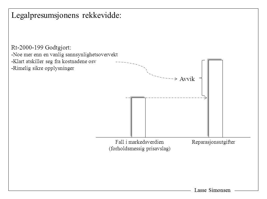Lasse Simonsen Legalpresumsjonens rekkevidde: ReparasjonsutgifterFall i markedsverdien (forholdsmessig prisavslag) Avvik Rt-2000-199 Godtgjort: -Noe mer enn en vanlig sannsynlighetsovervekt -Klart atskiller seg fra kostnadene osv -Rimelig sikre opplysninger