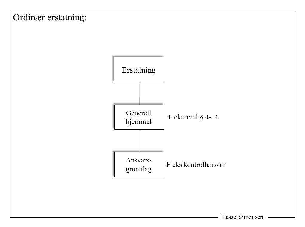 Lasse Simonsen Ordinær erstatning: Erstatning Generell hjemmel Generell hjemmel Ansvars- grunnlag Ansvars- grunnlag F eks kontrollansvar F eks avhl § 4-14