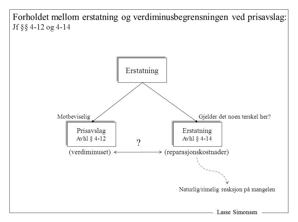 Lasse Simonsen Forholdet mellom erstatning og verdiminusbegrensningen ved prisavslag: Jf §§ 4-12 og 4-14 Erstatning Prisavslag Avhl § 4-12 Prisavslag Avhl § 4-12 Erstatning Avhl § 4-14 Erstatning Avhl § 4-14 (verdiminuset) (reparasjonskostnader) .