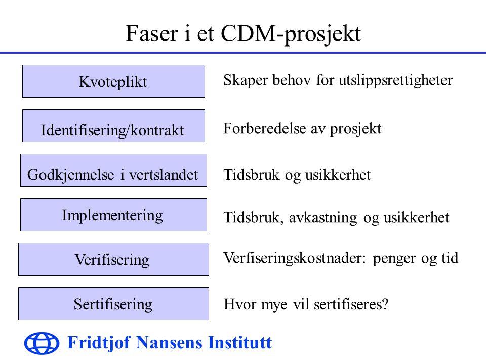 Fridtjof Nansens Institutt Faser i et CDM-prosjekt Kvoteplikt Skaper behov for utslippsrettigheter Identifisering/kontrakt Forberedelse av prosjekt Go