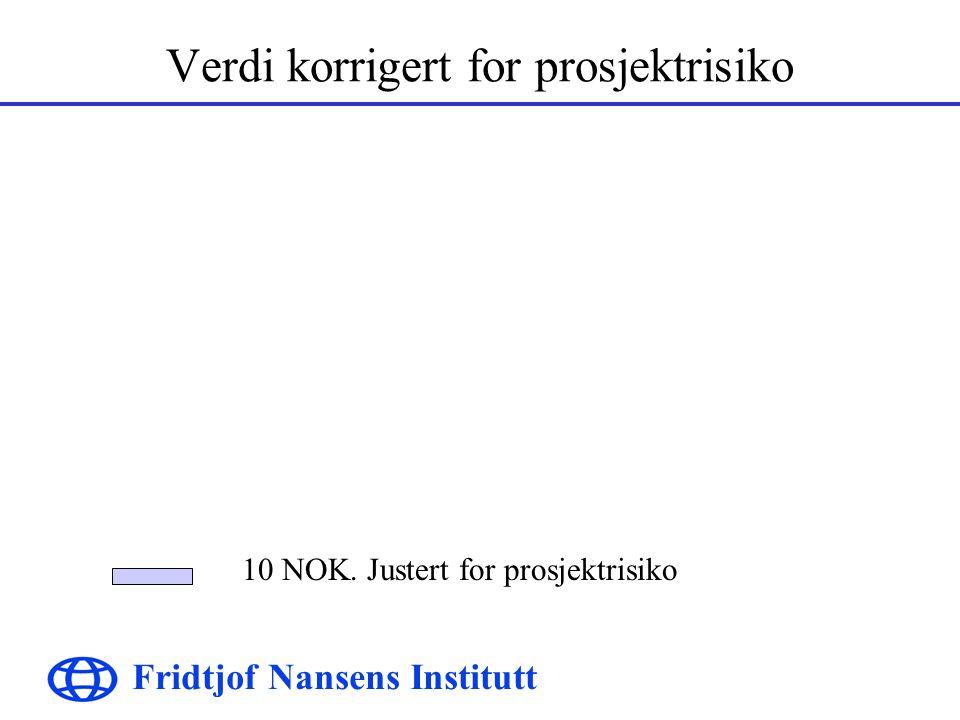 Fridtjof Nansens Institutt Verdi korrigert for prosjektrisiko 10 NOK. Justert for prosjektrisiko
