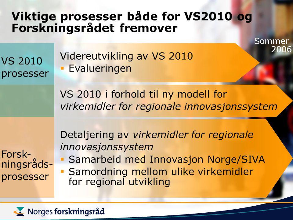 Viktige prosesser både for VS2010 og Forskningsrådet fremover Forsk- ningsråds- prosesser VS 2010 prosesser Videreutvikling av VS 2010  Evalueringen VS 2010 i forhold til ny modell for virkemidler for regionale innovasjonssystem Detaljering av virkemidler for regionale innovasjonssystem  Samarbeid med Innovasjon Norge/SIVA  Samordning mellom ulike virkemidler for regional utvikling Sommer 2006