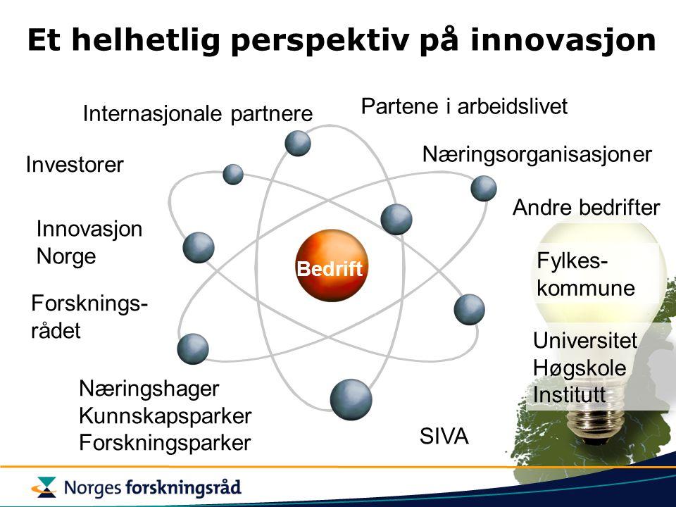 Forsknings- rådet Universitet Høgskole Institutt Fylkes- kommune Innovasjon Norge SIVA Næringsorganisasjoner Andre bedrifter Investorer Et helhetlig perspektiv på innovasjon Internasjonale partnere Bedrift Næringshager Kunnskapsparker Forskningsparker Partene i arbeidslivet