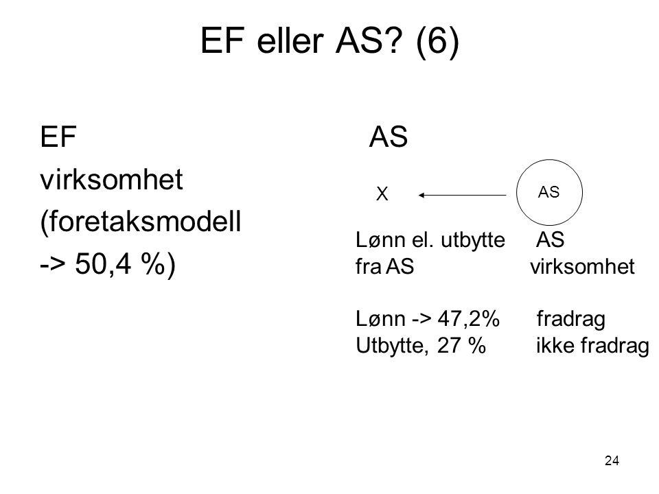 24 EF eller AS. (6) EFAS virksomhet (foretaksmodell -> 50,4 %) AS X Lønn el.