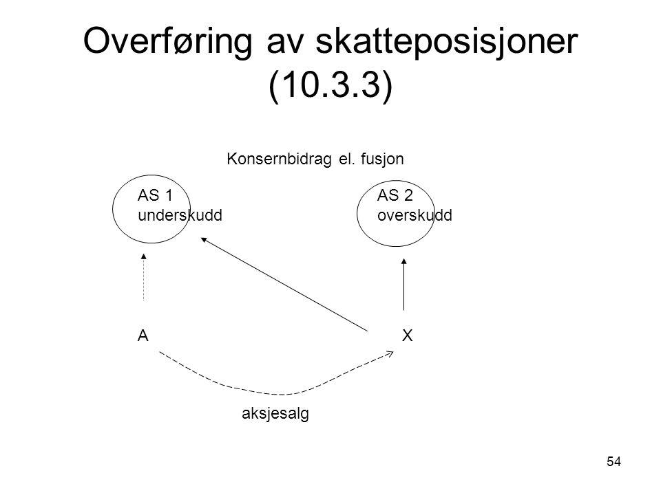 54 Overføring av skatteposisjoner (10.3.3) AS 1 underskudd AS 2 overskudd AXAX aksjesalg Konsernbidrag el.