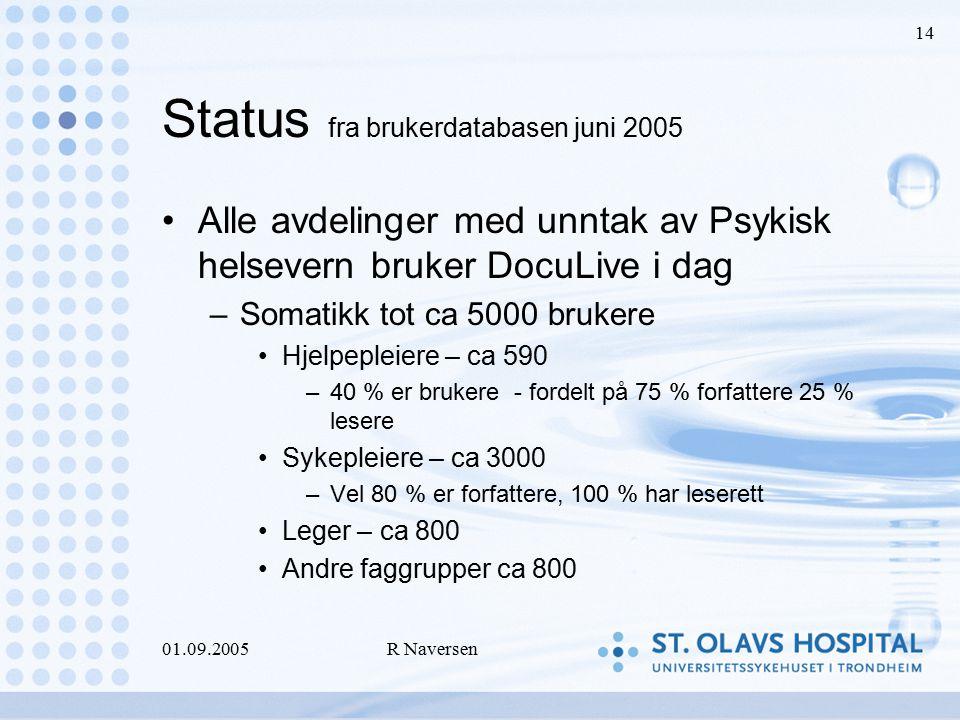 01.09.2005R Naversen 14 Status fra brukerdatabasen juni 2005 Alle avdelinger med unntak av Psykisk helsevern bruker DocuLive i dag –Somatikk tot ca 50