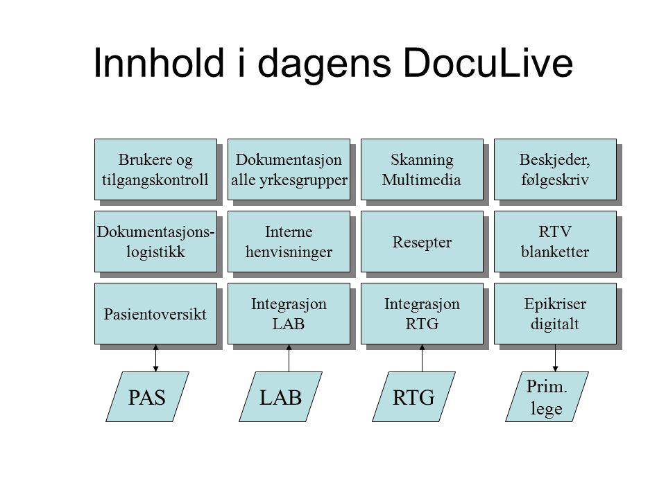 Innhold i dagens DocuLive Brukere og tilgangskontroll Brukere og tilgangskontroll Dokumentasjons- logistikk Dokumentasjons- logistikk Skanning Multime