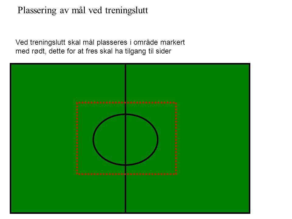 Plassering av mål ved treningslutt Ved treningslutt skal mål plasseres i område markert med rødt, dette for at fres skal ha tilgang til sider