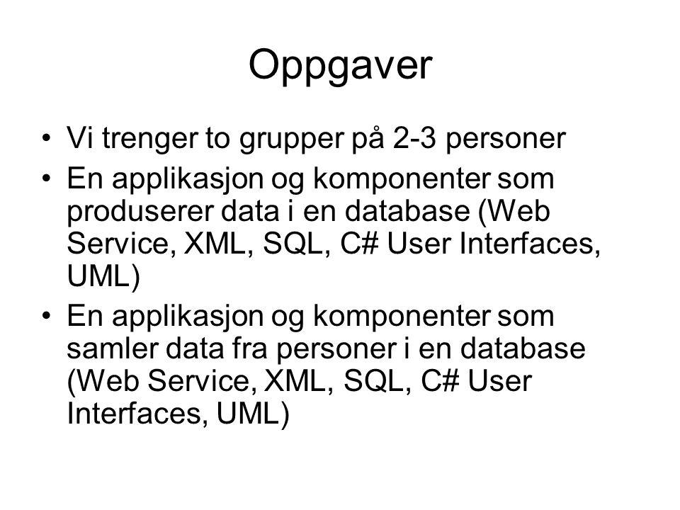 Oppgaver Vi trenger to grupper på 2-3 personer En applikasjon og komponenter som produserer data i en database (Web Service, XML, SQL, C# User Interfaces, UML) En applikasjon og komponenter som samler data fra personer i en database (Web Service, XML, SQL, C# User Interfaces, UML)