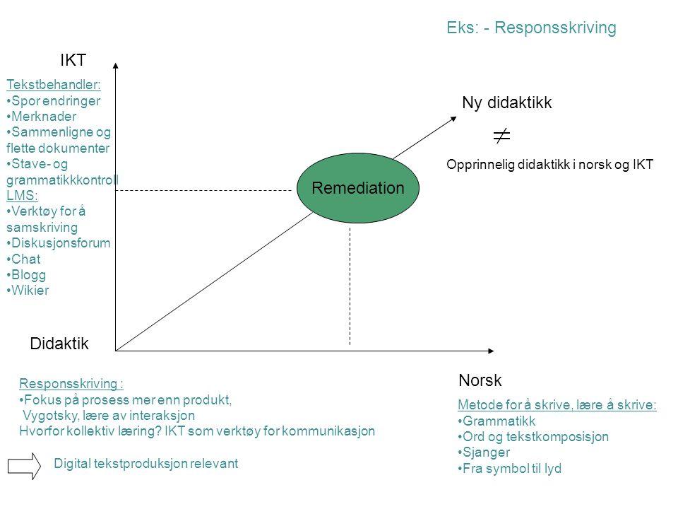 Remediation IKT Norsk Didaktik Ny didaktikk Eks: - Responsskriving Tekstbehandler: Spor endringer Merknader Sammenligne og flette dokumenter Stave- og