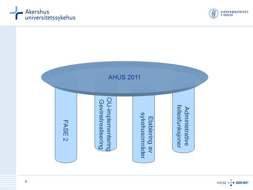 6 OU-implementering Gevinstrealisering FASE 2 Etablering av sykehusområder Administrative fellesfunksjoner AHUS 2011