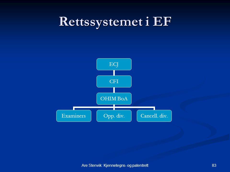 83Are Stenvik: Kjennetegns- og patentrett Rettssystemet i EF ECJ CFI OHIM BoA ExaminersOpp. div.Cancell. div.