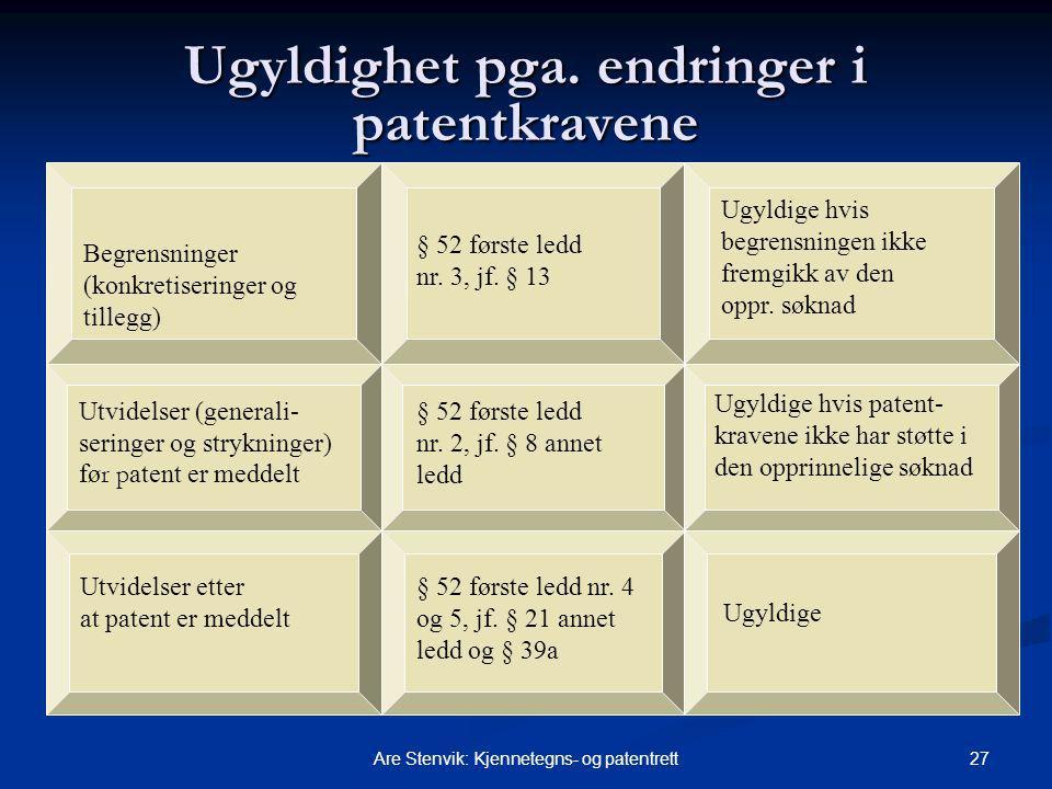 27Are Stenvik: Kjennetegns- og patentrett Ugyldighet pga. endringer i patentkravene Ugyldige hvis begrensningen ikke fremgikk av den oppr. søknad Ugyl