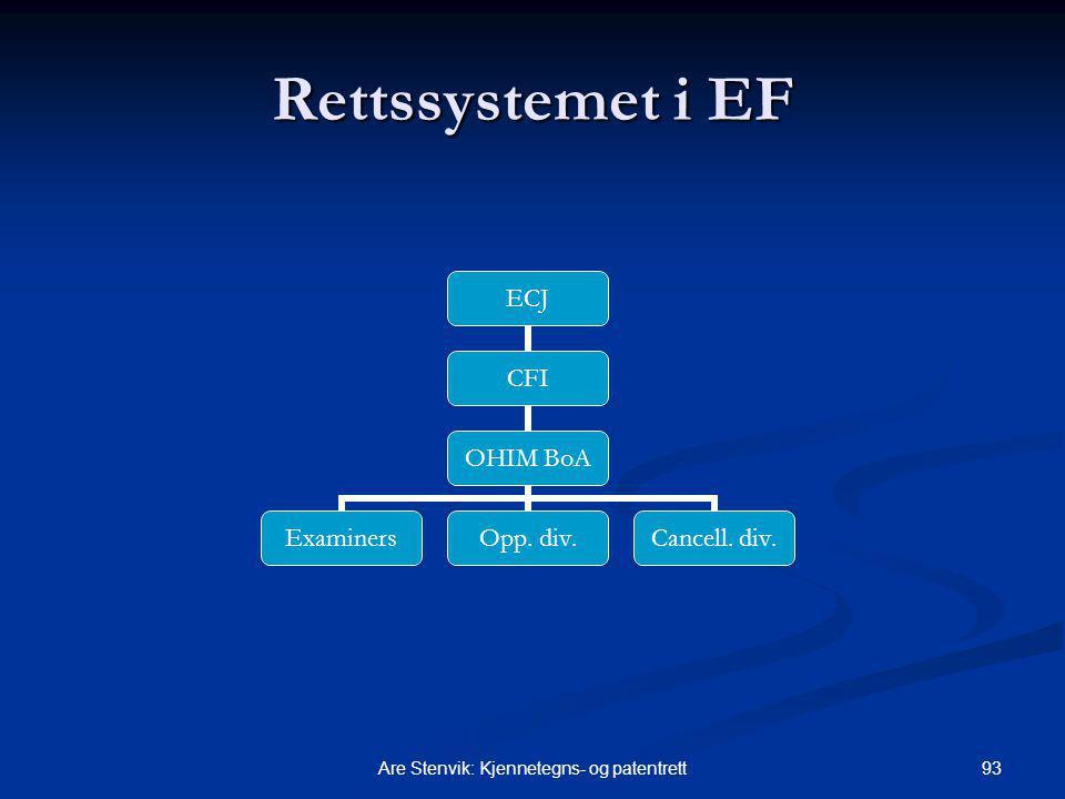 93Are Stenvik: Kjennetegns- og patentrett Rettssystemet i EF ECJ CFI OHIM BoA ExaminersOpp. div.Cancell. div.