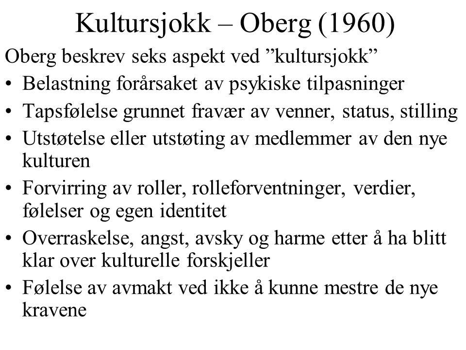 """Kultursjokk – Oberg (1960) Oberg beskrev seks aspekt ved """"kultursjokk"""" Belastning forårsaket av psykiske tilpasninger Tapsfølelse grunnet fravær av ve"""