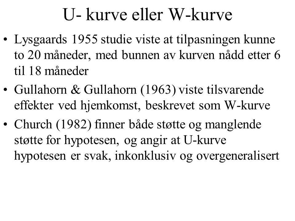 U- kurve eller W-kurve Lysgaards 1955 studie viste at tilpasningen kunne to 20 måneder, med bunnen av kurven nådd etter 6 til 18 måneder Gullahorn & G