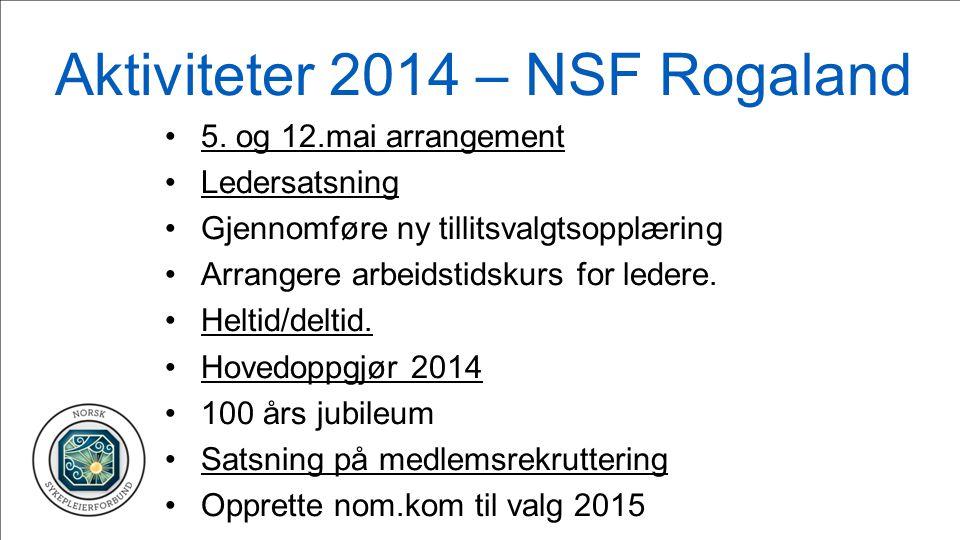 Aktiviteter 2014 – NSF Rogaland 5.