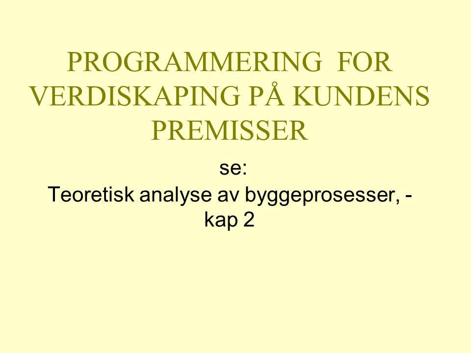PROGRAMMERING FOR VERDISKAPING PÅ KUNDENS PREMISSER se: Teoretisk analyse av byggeprosesser, - kap 2