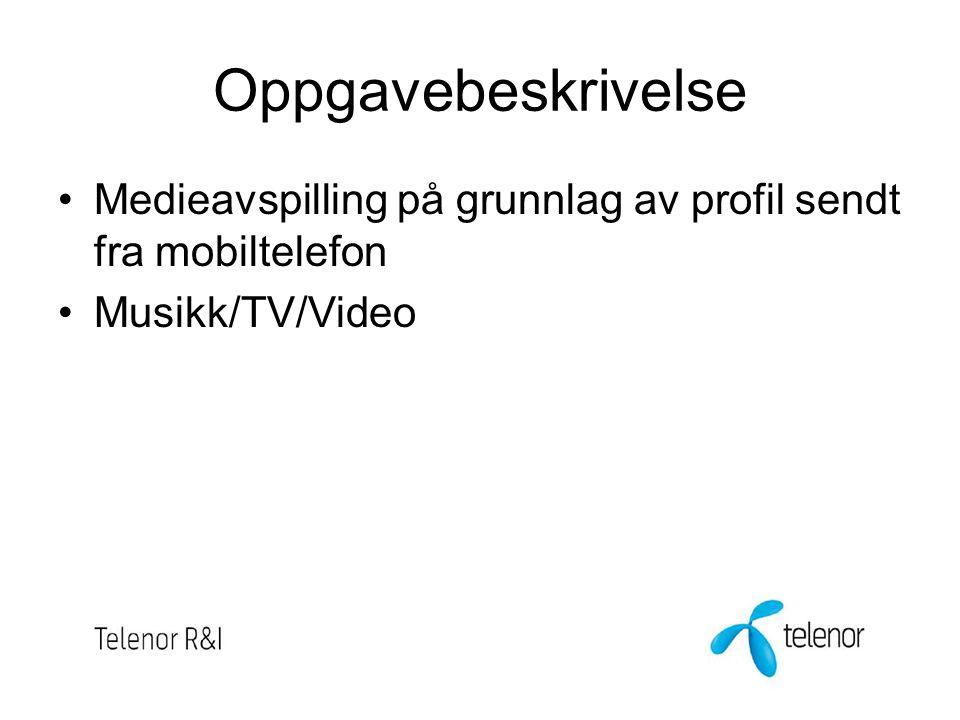 Oppgavebeskrivelse Medieavspilling på grunnlag av profil sendt fra mobiltelefon Musikk/TV/Video