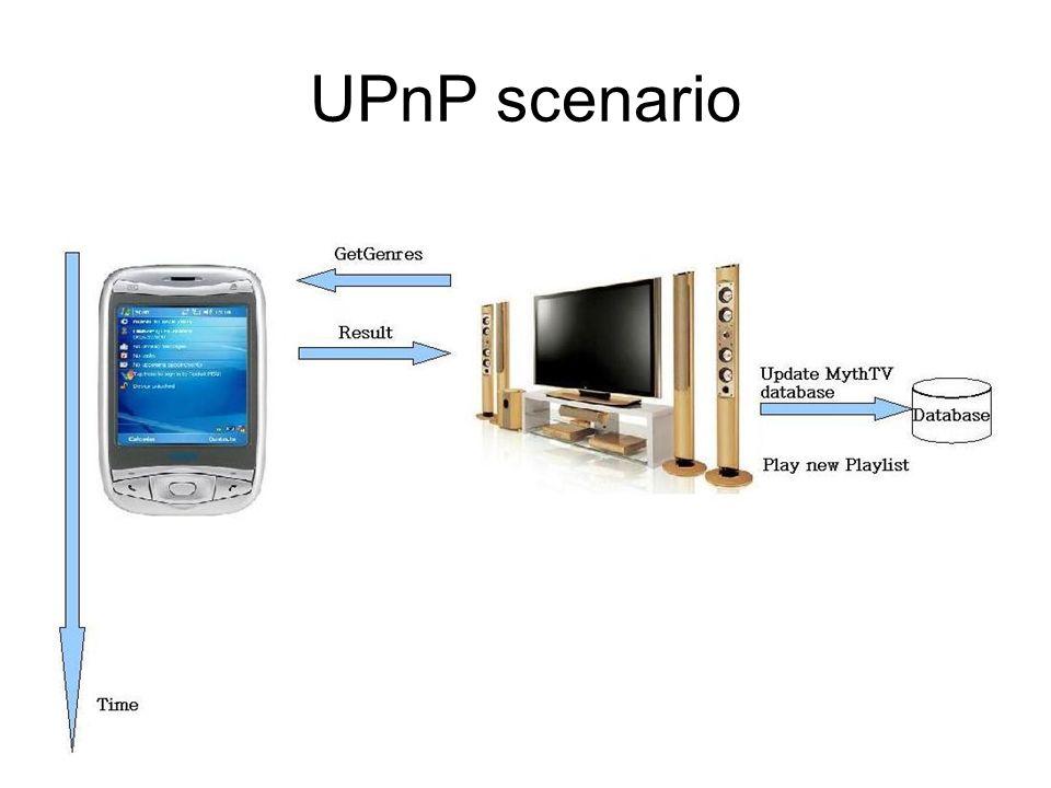 UPnP scenario