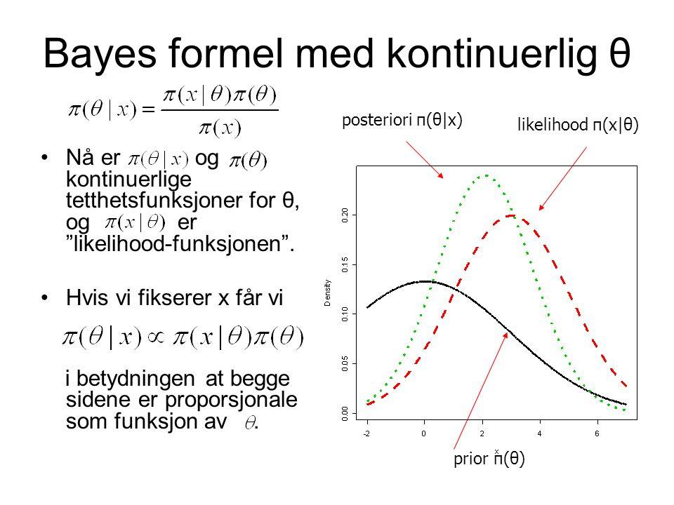"""Bayes formel med kontinuerlig θ Nå er og kontinuerlige tetthetsfunksjoner for θ, og er """"likelihood-funksjonen"""". Hvis vi fikserer x får vi i betydninge"""