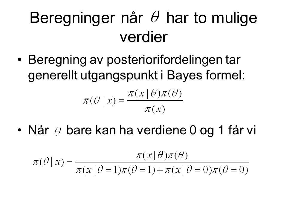 Beregninger når har to mulige verdier Beregning av posteriorifordelingen tar generellt utgangspunkt i Bayes formel: Når bare kan ha verdiene 0 og 1 få