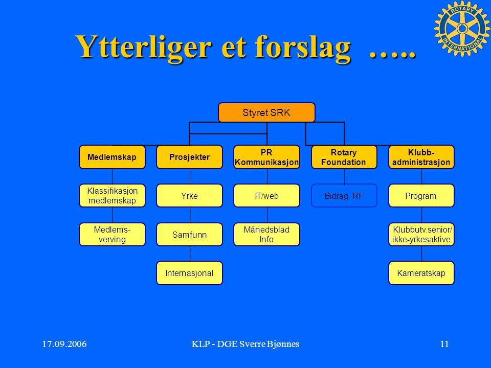 17.09.2006KLP - DGE Sverre Bjønnes10