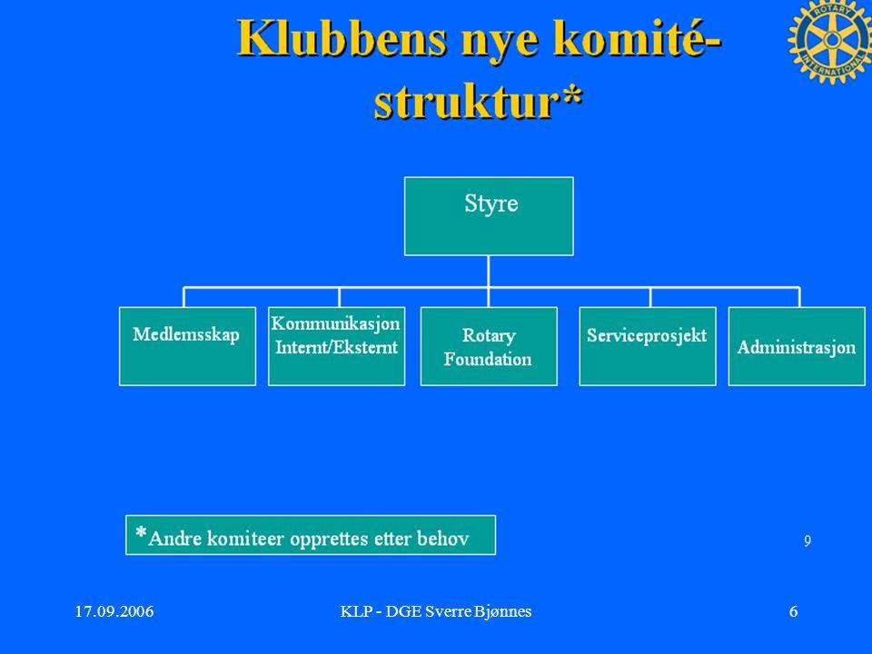 17.09.2006KLP - DGE Sverre Bjønnes5..